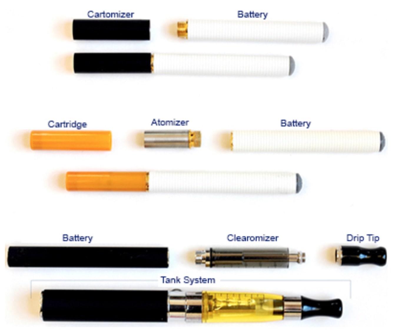 Photo e cigarettes parts FDA