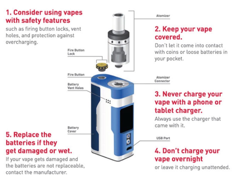 Photo e cigarettes vapes FDA
